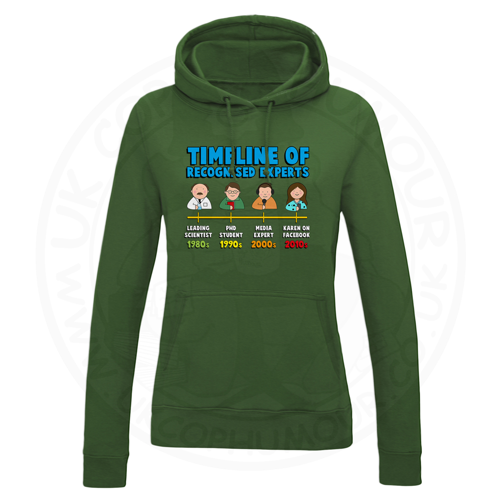 Ladies Timeline of Experts Hoodie - Bottle Green, 18
