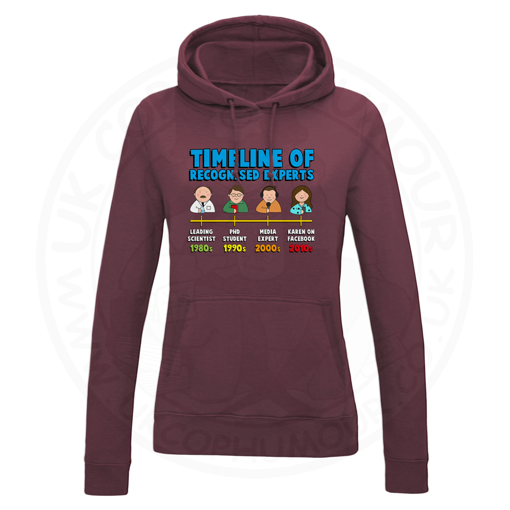 Ladies Timeline of Experts Hoodie - Maroon, 18