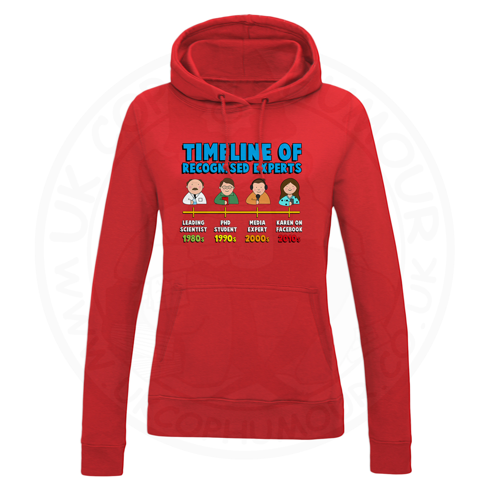 Ladies Timeline of Experts Hoodie - Red, 18