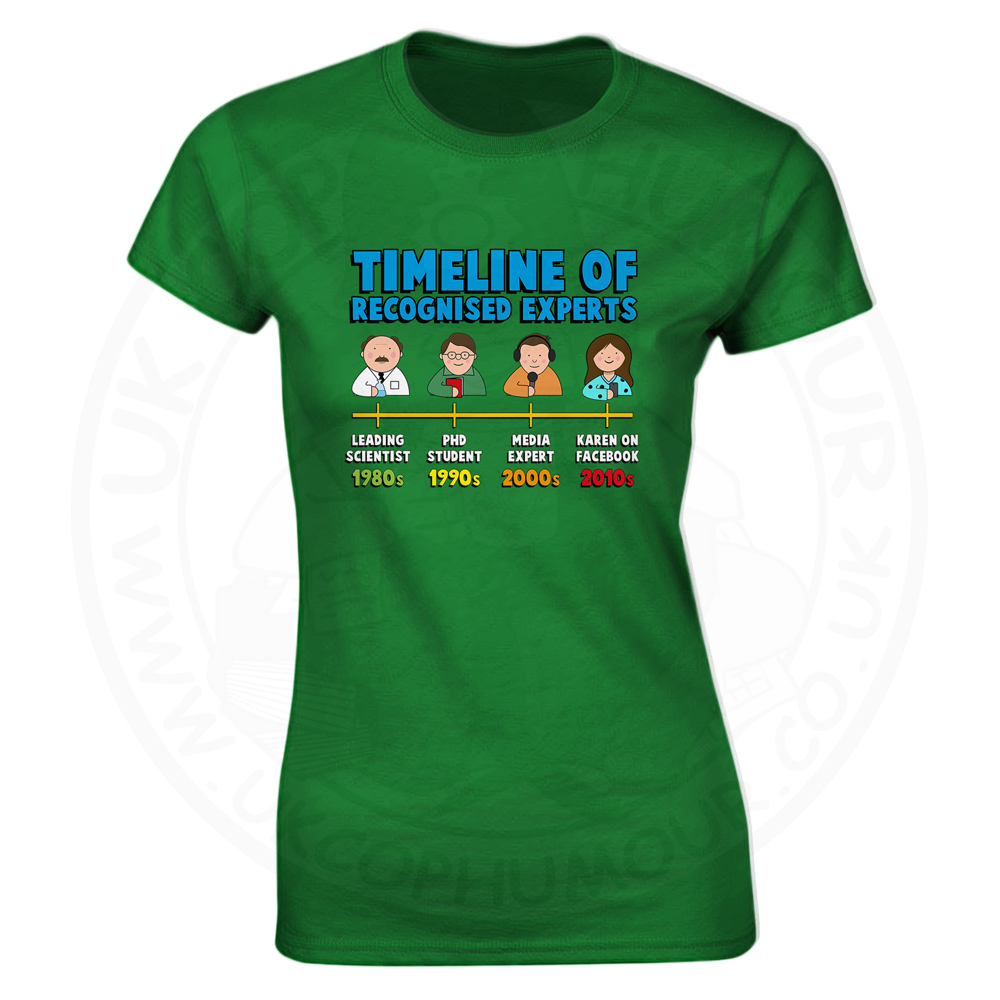 Ladies Timeline of Experts T-Shirt - Kelly Green, 18