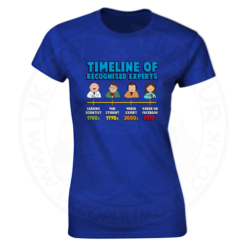Ladies Timeline of Experts T-Shirt - Royal Blue, 18