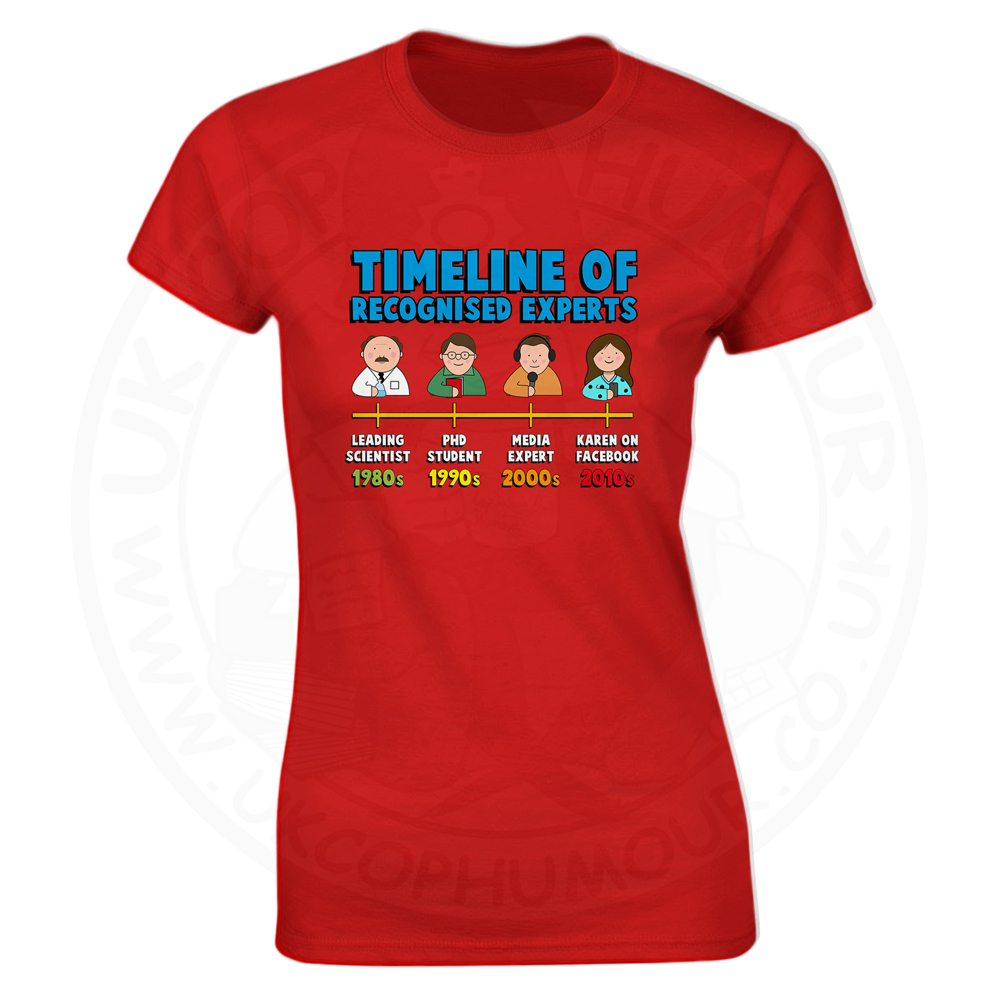 Ladies Timeline of Experts T-Shirt - Red, 8