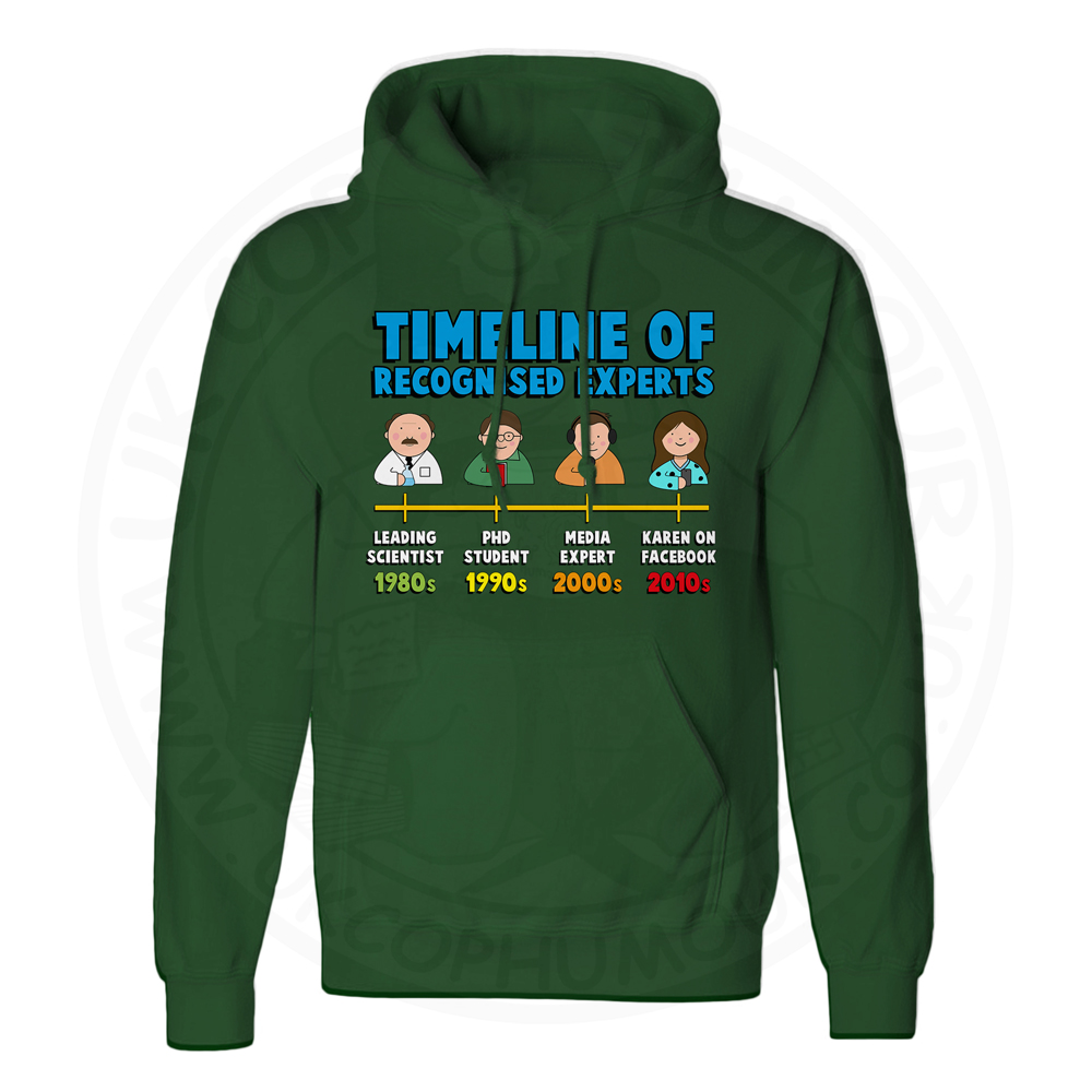 Unisex Timeline of Experts Hoodie - Forest Green, 2XL