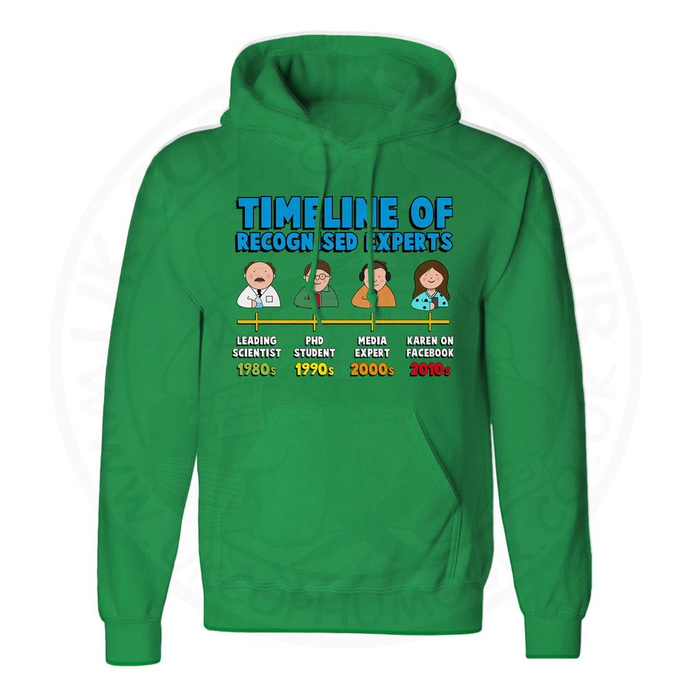 Unisex Timeline of Experts Hoodie - Kelly Green, 2XL