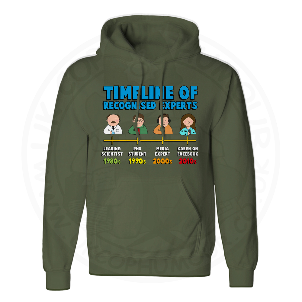 Unisex Timeline of Experts Hoodie - Olive Green, 2XL