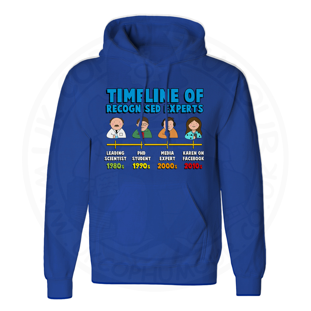 Unisex Timeline of Experts Hoodie - Royal Blue, 2XL