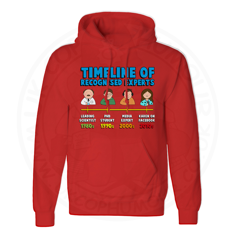 Unisex Timeline of Experts Hoodie - Red, 3XL