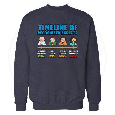 Timeline of Experts Sweatshirt - Navy, 3XL