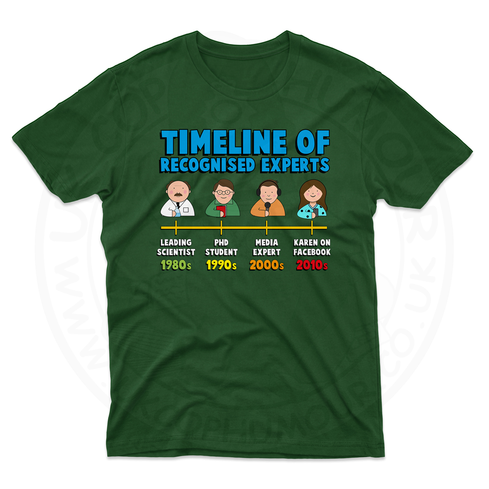 Mens Timeline of Experts T-Shirt - Forest Green, 2XL