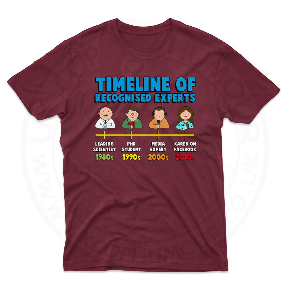 Mens Timeline of Experts T-Shirt - Maroon, 2XL