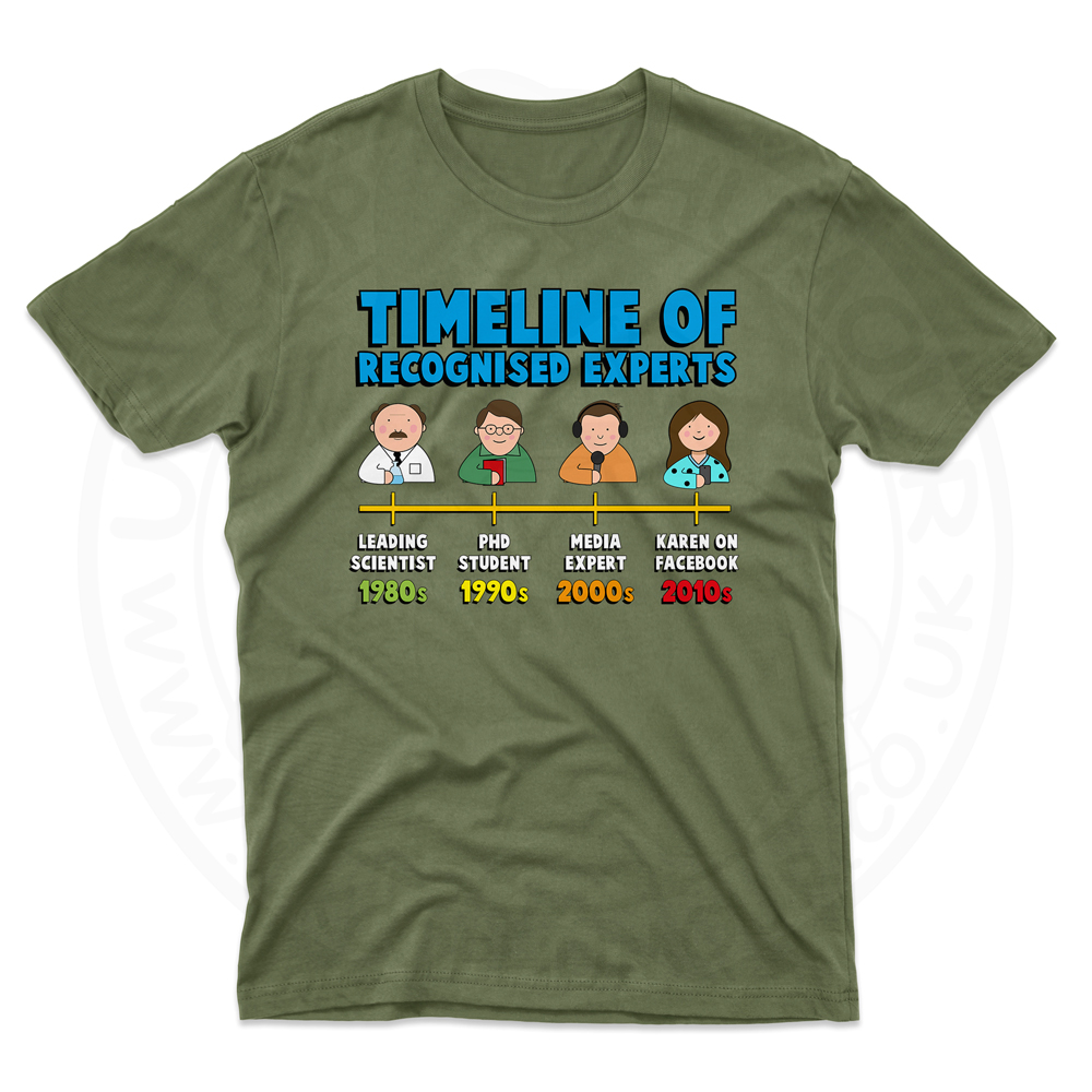 Mens Timeline of Experts T-Shirt - Military Green, 2XL