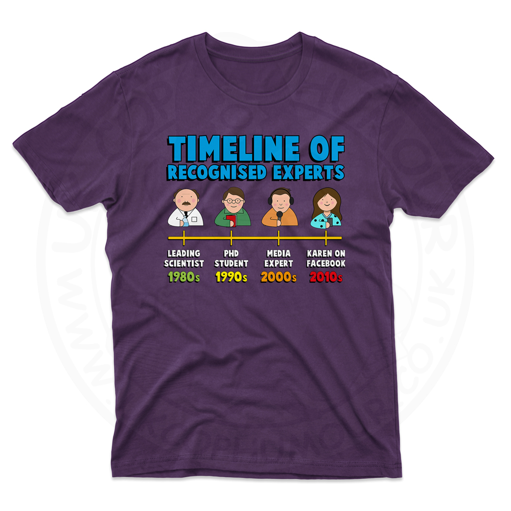 Mens Timeline of Experts T-Shirt - Purple, 2XL