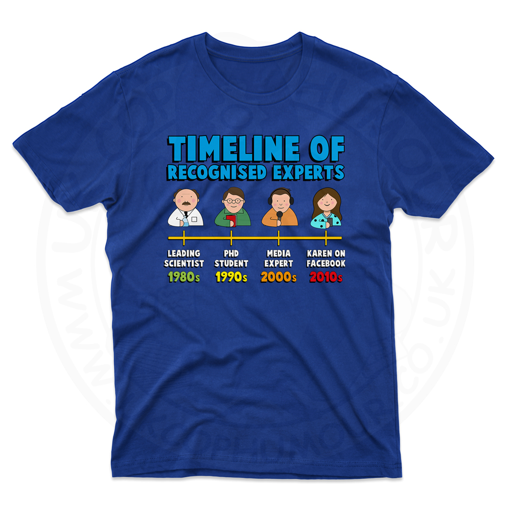 Mens Timeline of Experts T-Shirt - Royal Blue, 5XL